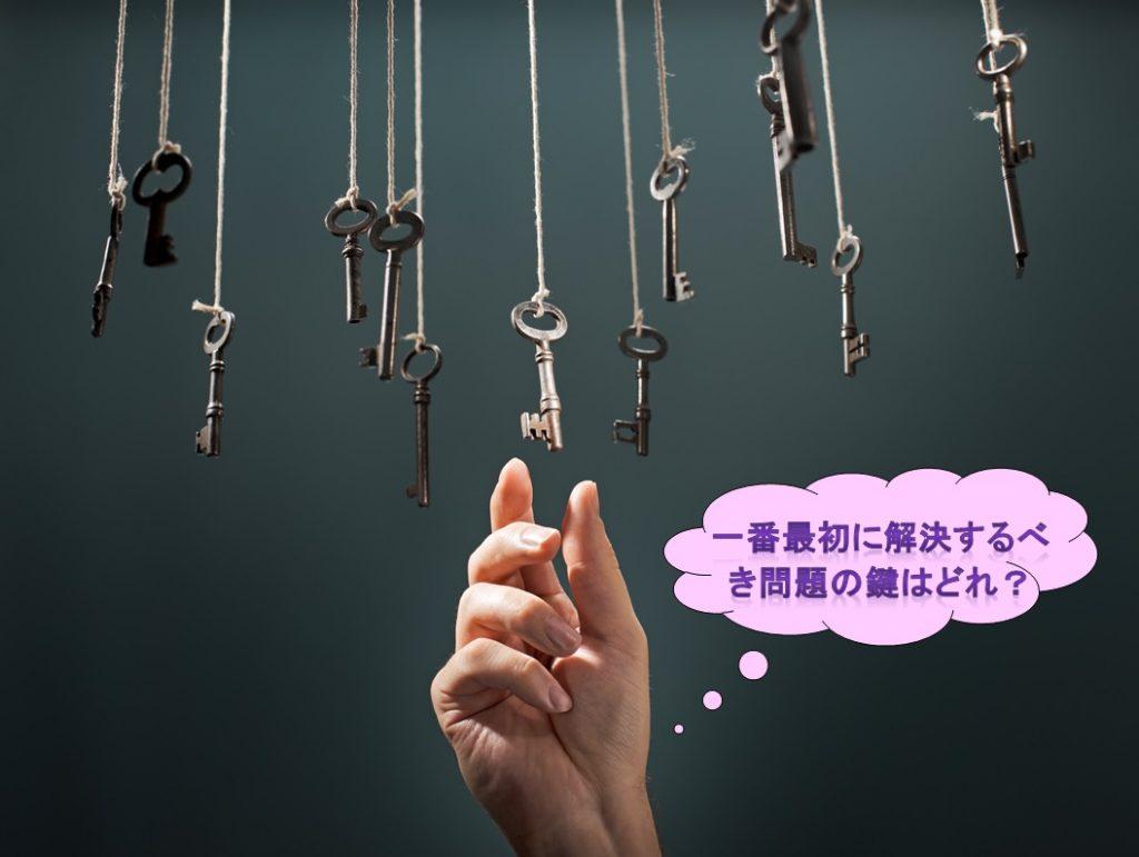 問題解決の鍵