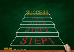 目標を叶えるステップ